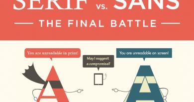 Cuộc Đối Đầu Giữa Serif Và Sans-Serif
